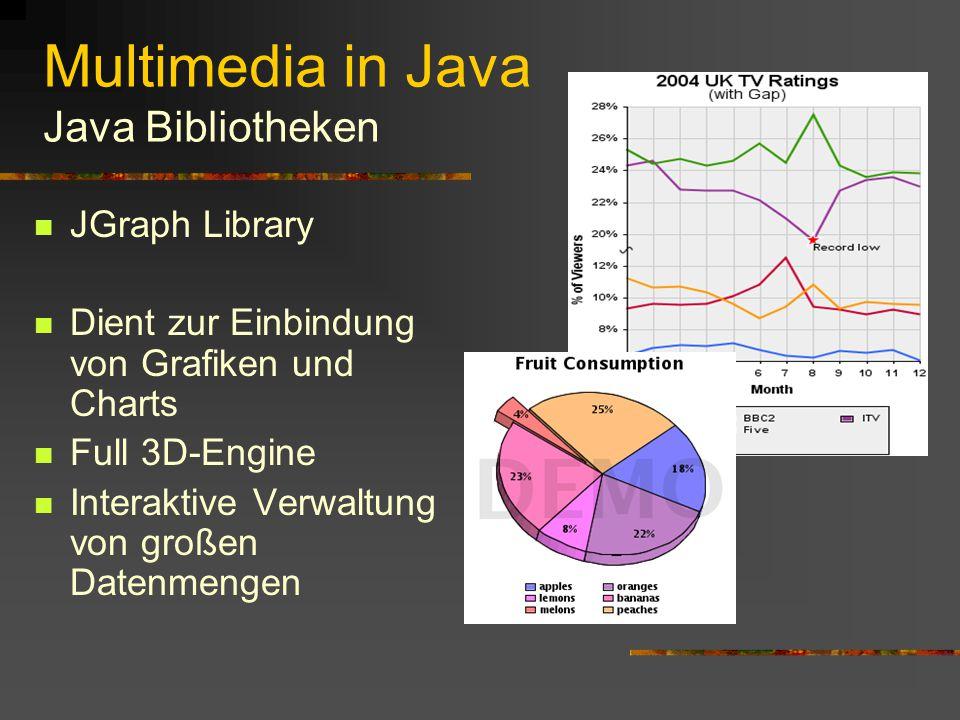 Multimedia in Java Java Bibliotheken JFlashplayer Beispiel Bibliothek zur Integrierung von Flash-Filmen in Java Programmen Spezielles Interface zur Kontrolle von Flash Interaktive Gestaltung möglich
