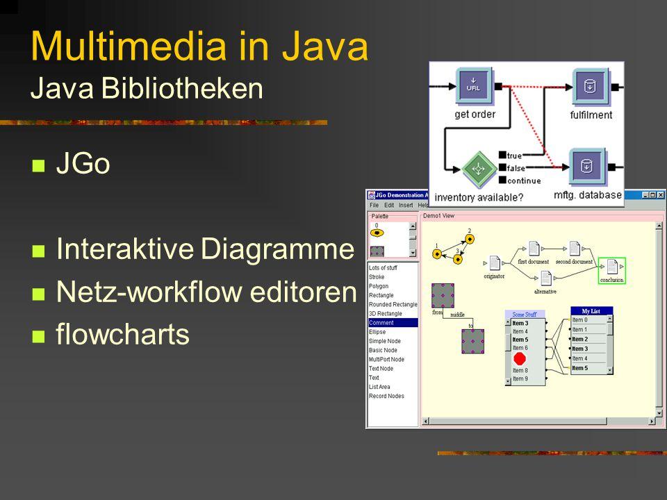 Multimedia in Java Java Bibliotheken JFDraw Beinhaltet Klassen um in Java Vektor Grafiken zu erstellen Spezialisiert auf elektronische, mechanische und architektonische Grafiken