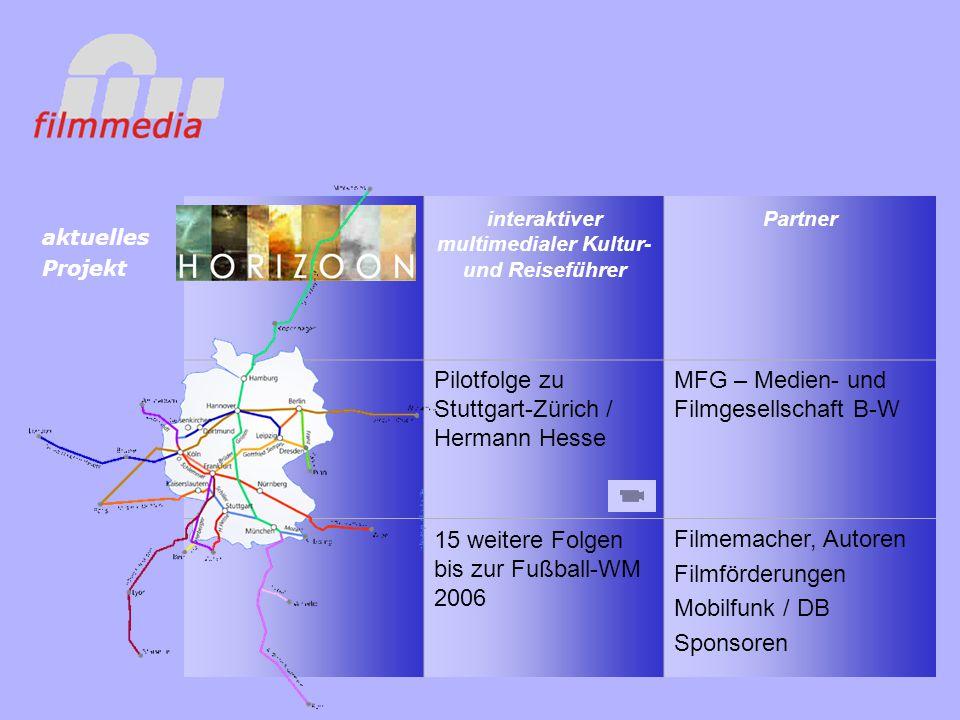 interaktiver multimedialer Kultur- und Reiseführer Pilotfolge zu Stuttgart-Zürich / Hermann Hesse 15 weitere Folgen bis zur Fußball-WM 2006 Partner MFG – Medien- und Filmgesellschaft B-W Filmemacher, Autoren Filmförderungen Mobilfunk / DB Sponsoren aktuelles Projekt