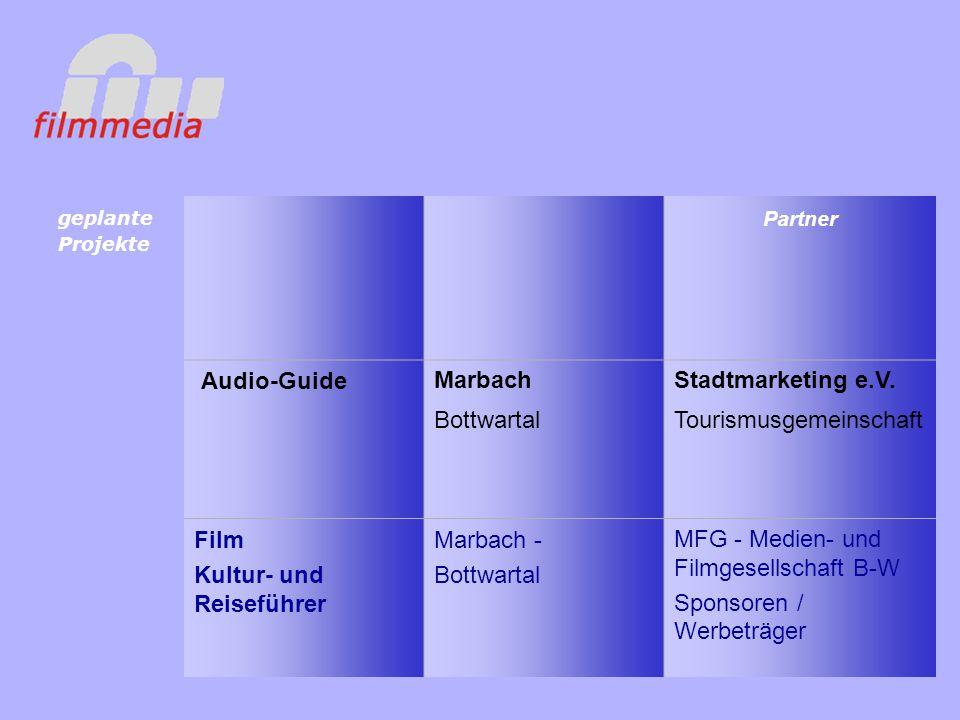 Audio-Guide Technik CD / CD-Player MP3-Player Handy PDA / Notebook / PC Vertrieb / Werbung Kiosk, Tourist-Info Handel, Tankstellen,...