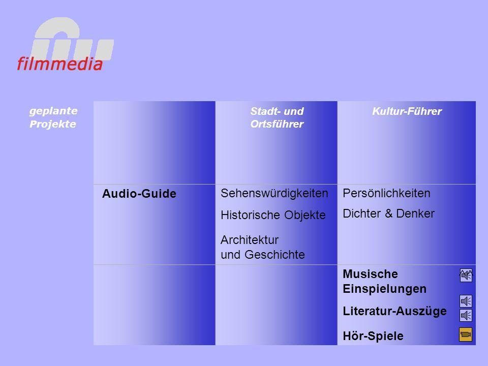 Audio-Guide Kultur-Führer geplante Projekte Musische Einspielungen Literatur-Auszüge Hör-Spiele ^^ Persönlichkeiten Dichter & Denker Stadt- und Ortsführer Sehenswürdigkeiten Historische Objekte Architektur und Geschichte