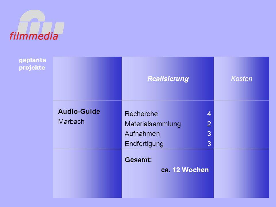 RealisierungKosten Audio-Guide Marbach Recherche4 Materialsammlung2 Aufnahmen3 Endfertigung3 Gesamt: ca.