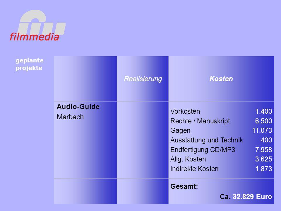 Audio-Guide Marbach zeitunabhängig individuell mehrsprachig langfristig aktualisierbar (Handy / Internet) flexible Auflagenhöhe ausbaufähig für Veranstaltungen Jubiläen Ausstellungen, etc.
