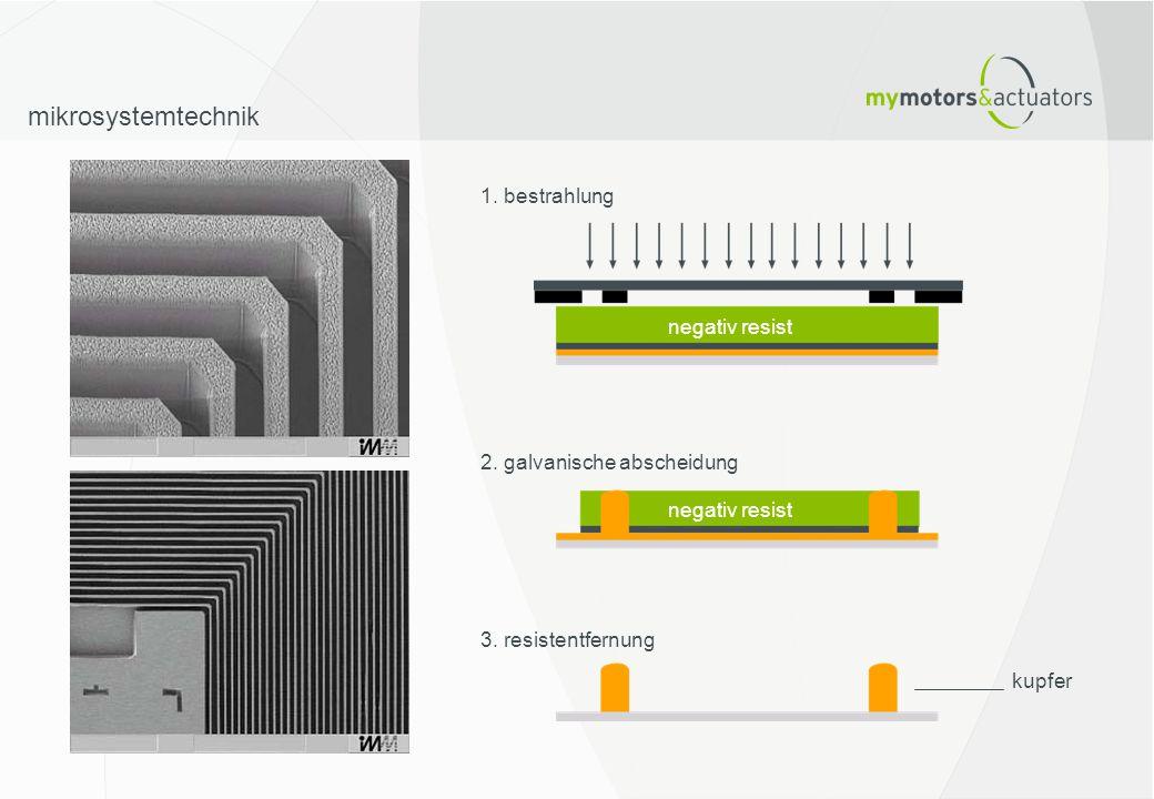 1. bestrahlung 2. galvanische abscheidung 3. resistentfernung negativ resist kupfer negativ resist mikrosystemtechnik
