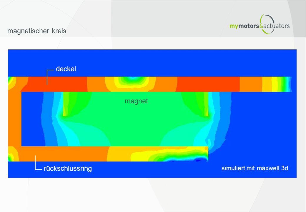 magnetischer kreis rückschlussring deckel simuliert mit maxwell 3d magnet