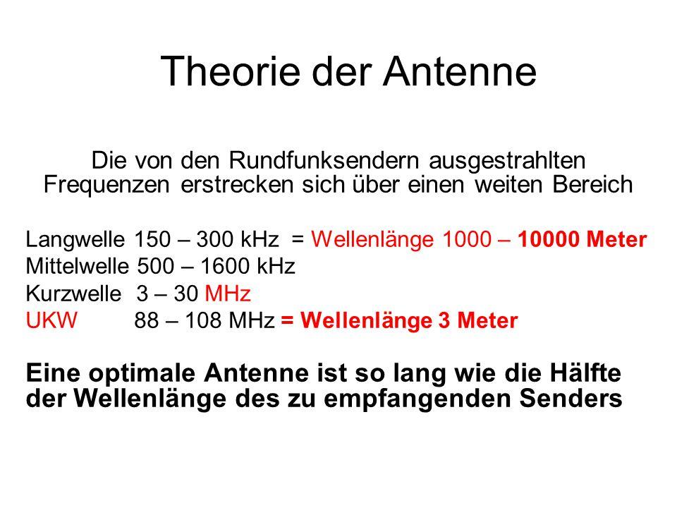 Theorie der Antenne Die von den Rundfunksendern ausgestrahlten Frequenzen erstrecken sich über einen weiten Bereich Langwelle 150 – 300 kHz = Wellenlänge 1000 – 10000 Meter Mittelwelle 500 – 1600 kHz Kurzwelle 3 – 30 MHz UKW 88 – 108 MHz = Wellenlänge 3 Meter Eine optimale Antenne ist so lang wie die Hälfte der Wellenlänge des zu empfangenden Senders