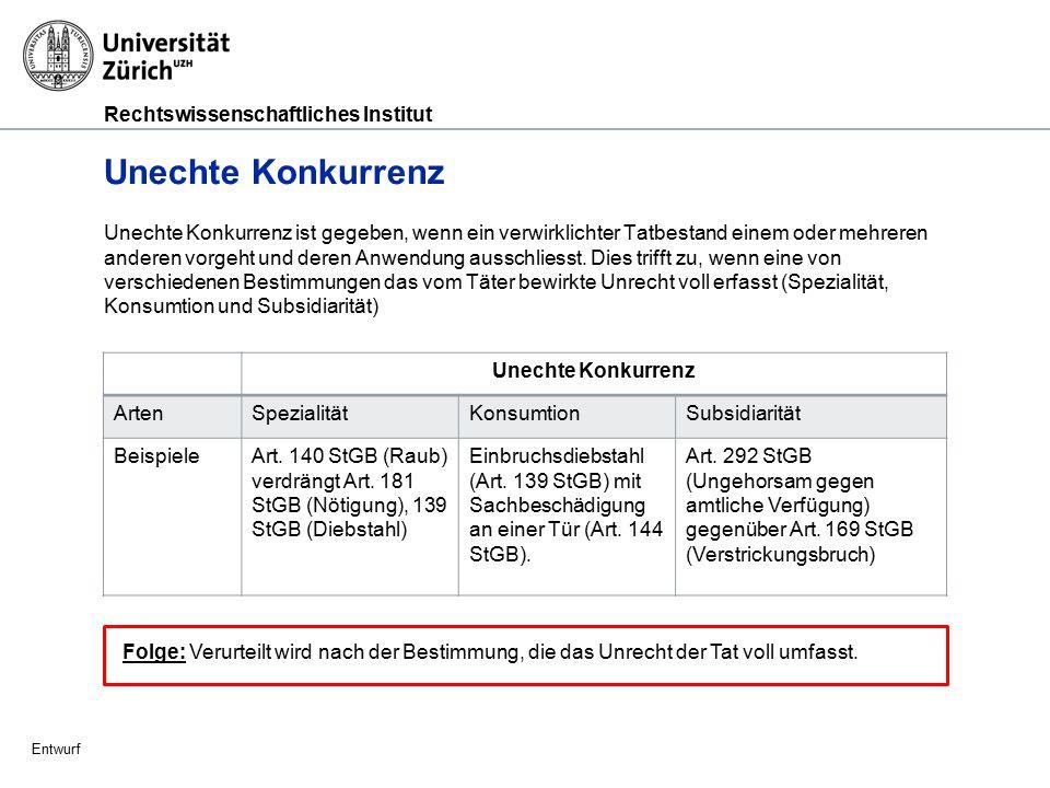 Rechtswissenschaftliches Institut Retrospektive Konkurrenz (Art.