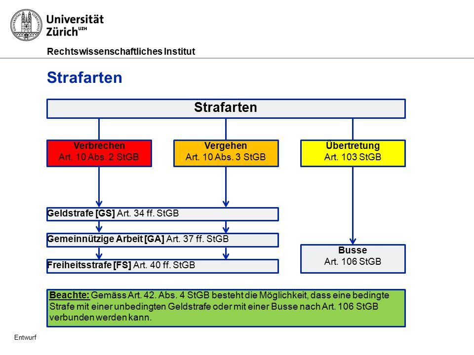 Rechtswissenschaftliches Institut Entwurf Geldstrafe (Art.
