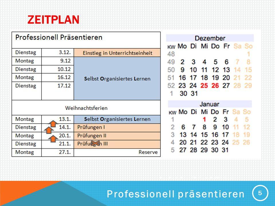 PROFESSIONELL PRÄSENTIEREN ZEITPLAN Professionell präsentieren 5