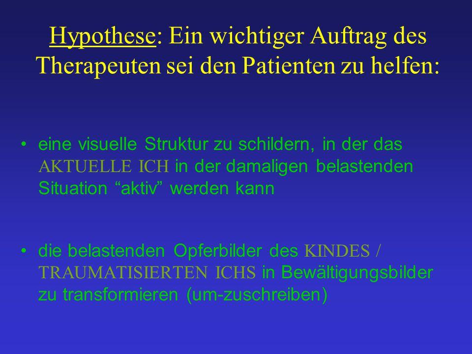 Hypothese: Ein wichtiger Auftrag des Therapeuten sei den Patienten zu helfen: eine visuelle Struktur zu schildern, in der das AKTUELLE ICH in der dama