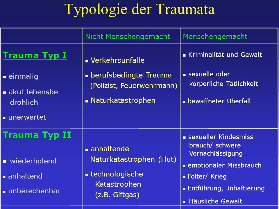 Typologie der Traumata sexueller Kindesmiss- brauch/ schwere Vernachlässigung emotionaler Missbrauch Folter/ Krieg Entführung, Inhaftierung Häusliche