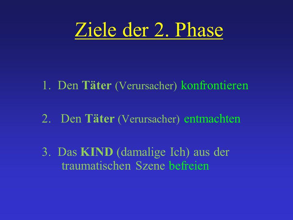 Ziele der 2. Phase 1. Den Täter (Verursacher) konfrontieren 2. Den Täter (Verursacher) entmachten 3. Das KIND (damalige Ich) aus der traumatischen Sze