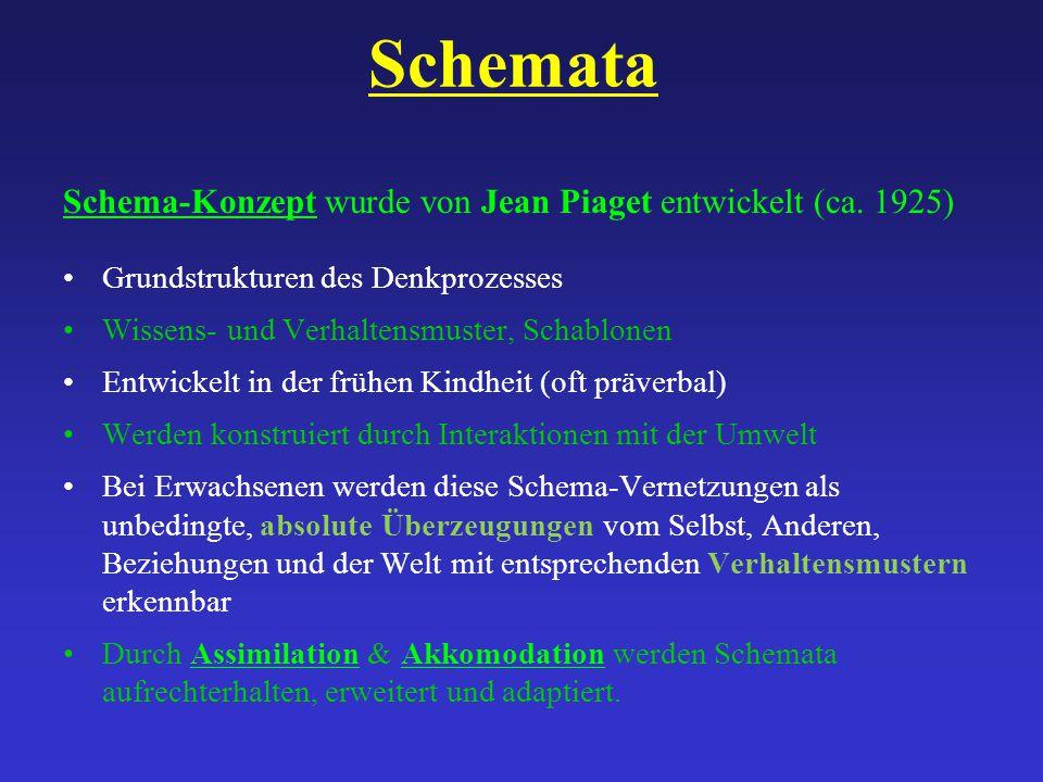 Schemata Schema-Konzept wurde von Jean Piaget entwickelt (ca. 1925) Grundstrukturen des Denkprozesses Wissens- und Verhaltensmuster, Schablonen Entwic