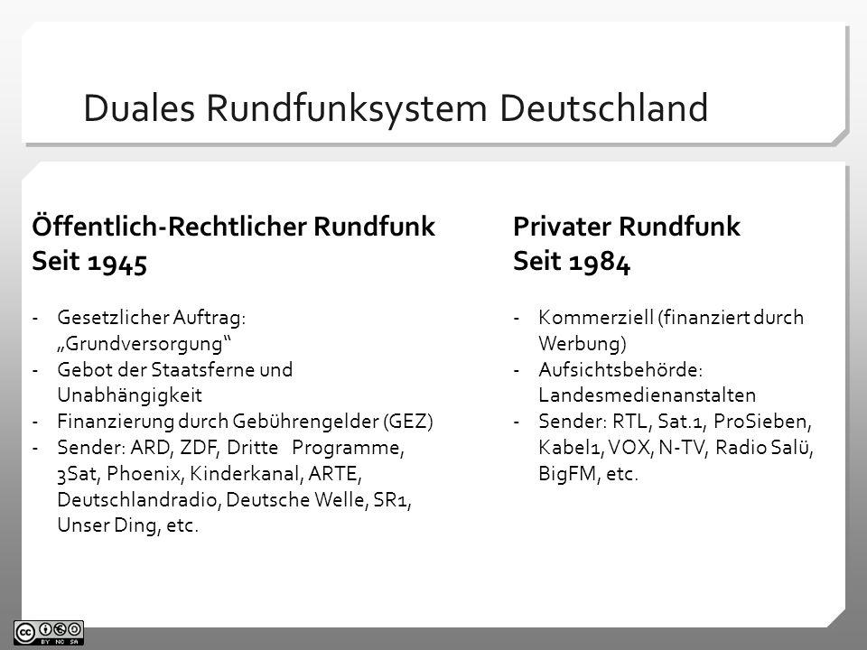 """Duales Rundfunksystem Deutschland Öffentlich-Rechtlicher Rundfunk Seit 1945 - Gesetzlicher Auftrag: """"Grundversorgung"""" - Gebot der Staatsferne und Unab"""
