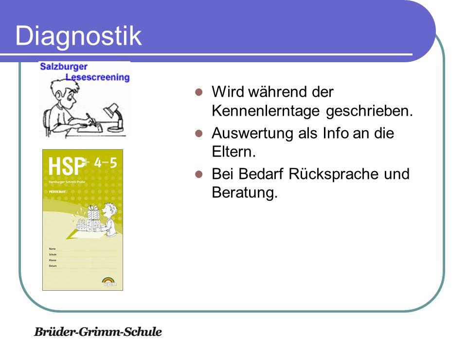 HP Psychotherapie in Dresden, Beratung, Gespräch und Therapie mit ...
