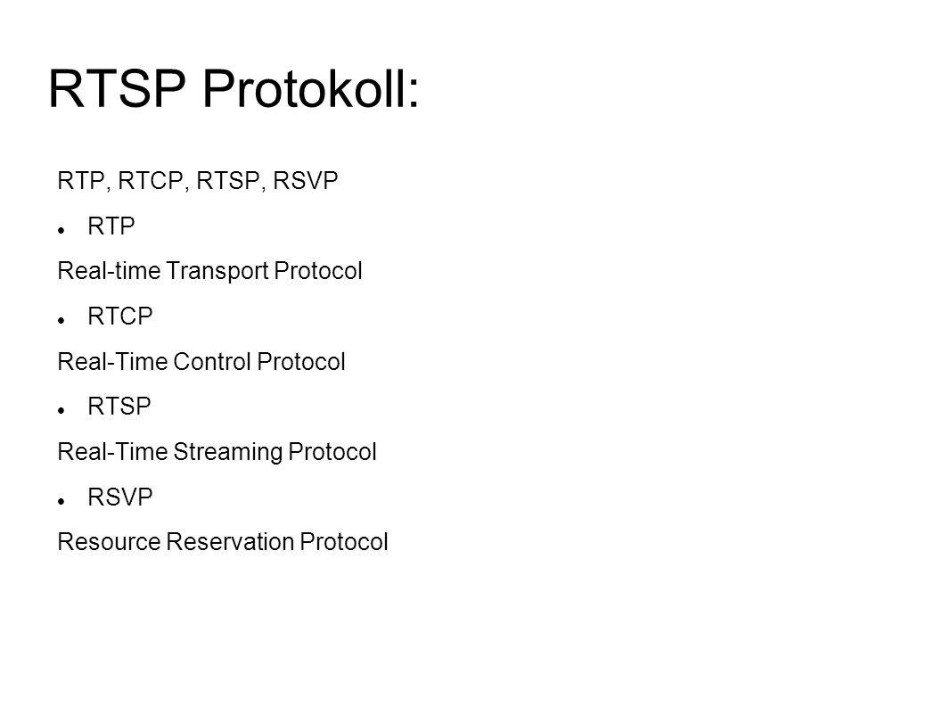 RTSP Protokoll: RTP, RTCP, RTSP, RSVP RTP Real-time Transport Protocol RTCP Real-Time Control Protocol RTSP Real-Time Streaming Protocol RSVP Resource