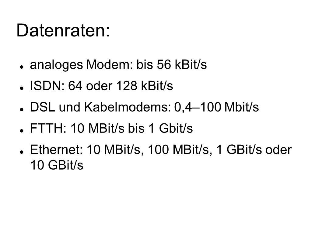 Datenraten: analoges Modem: bis 56 kBit/s ISDN: 64 oder 128 kBit/s DSL und Kabelmodems: 0,4–100 Mbit/s FTTH: 10 MBit/s bis 1 Gbit/s Ethernet: 10 MBit/