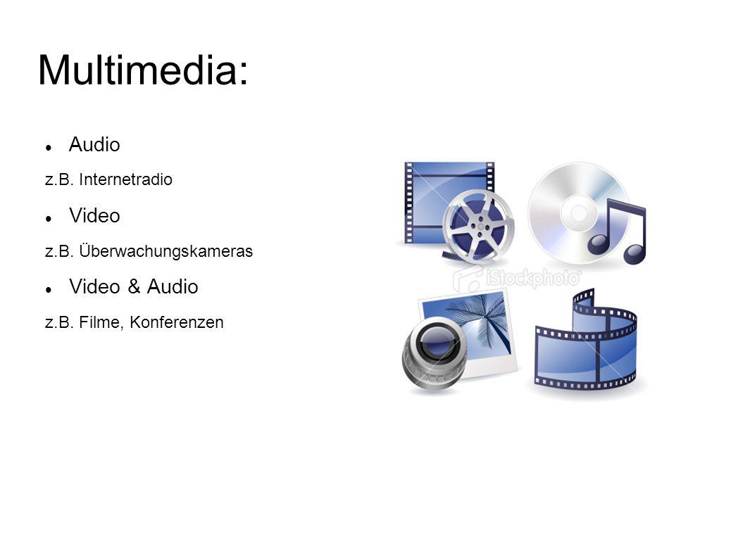 Streaming: Vorgang der Datenübertragung Direkte Ausgabe keine Speicherung, die Daten werden verworfen Im Gegensatz zu Rundfunk ein Signal und mehrere Empfänger Point to Point Übertragung zwischen Server des Senders und Rechner des Benutzers