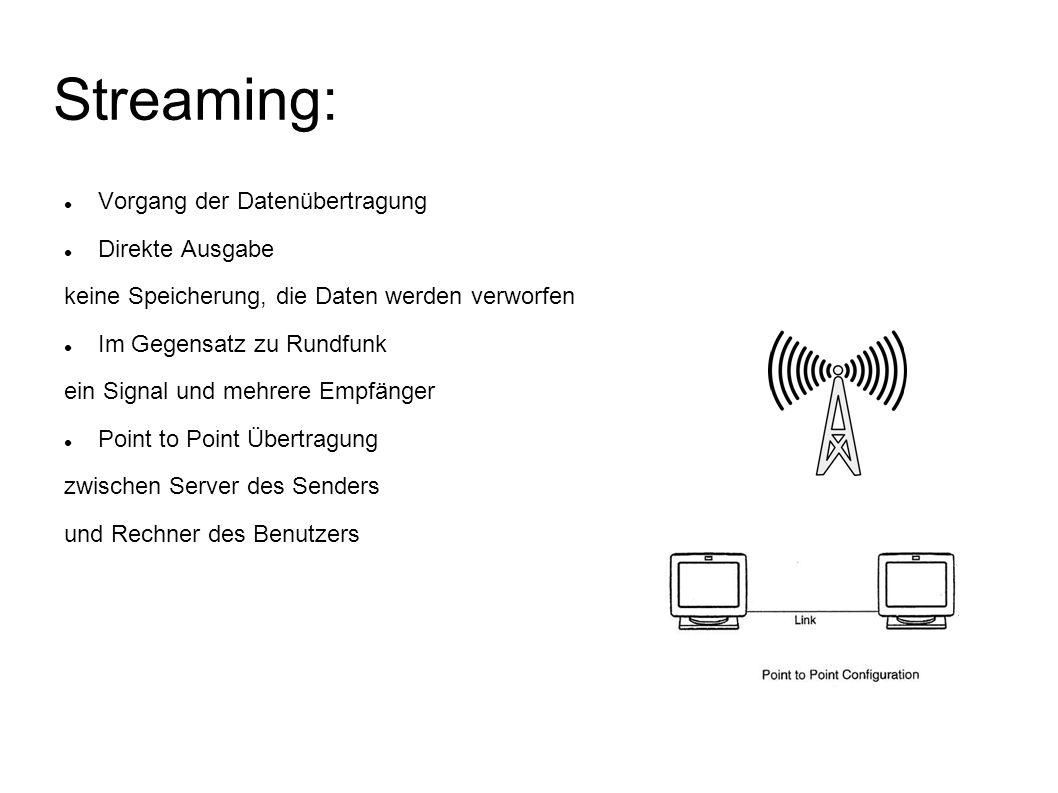 Streaming: Vorgang der Datenübertragung Direkte Ausgabe keine Speicherung, die Daten werden verworfen Im Gegensatz zu Rundfunk ein Sender und mehrere Empfänger Point to Point Übertragung zwischen Server des Senders und Rechner des Benutzers