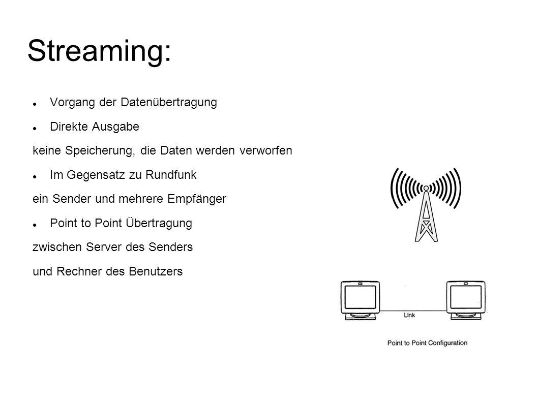 Streaming: Vorgang der Datenübertragung Direkte Ausgabe keine Speicherung, die Daten werden verworfen Im Gegensatz zu Rundfunk ein Sender und mehrere