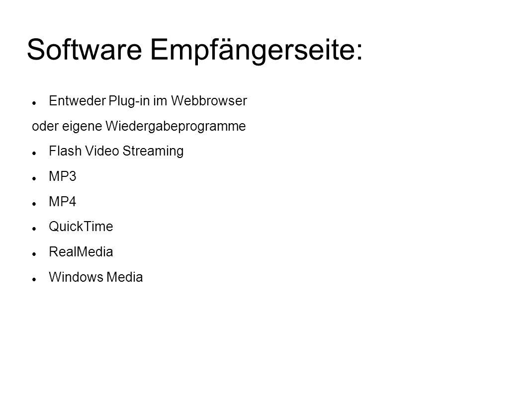 Software Empfängerseite: Entweder Plug-in im Webbrowser oder eigene Wiedergabeprogramme Flash Video Streaming MP3 MP4 QuickTime RealMedia Windows Medi
