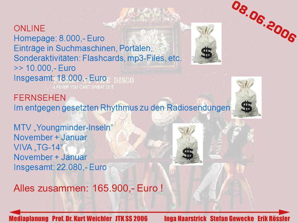 ONLINE Homepage: 8.000,- Euro Einträge in Suchmaschinen, Portalen, Sonderaktivitäten: Flashcards, mp3-Files, etc.