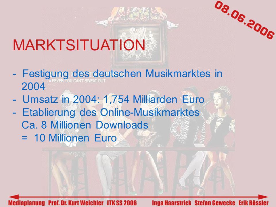MARKTSITUATION - Festigung des deutschen Musikmarktes in 2004 - Umsatz in 2004: 1,754 Milliarden Euro - Etablierung des Online-Musikmarktes Ca.