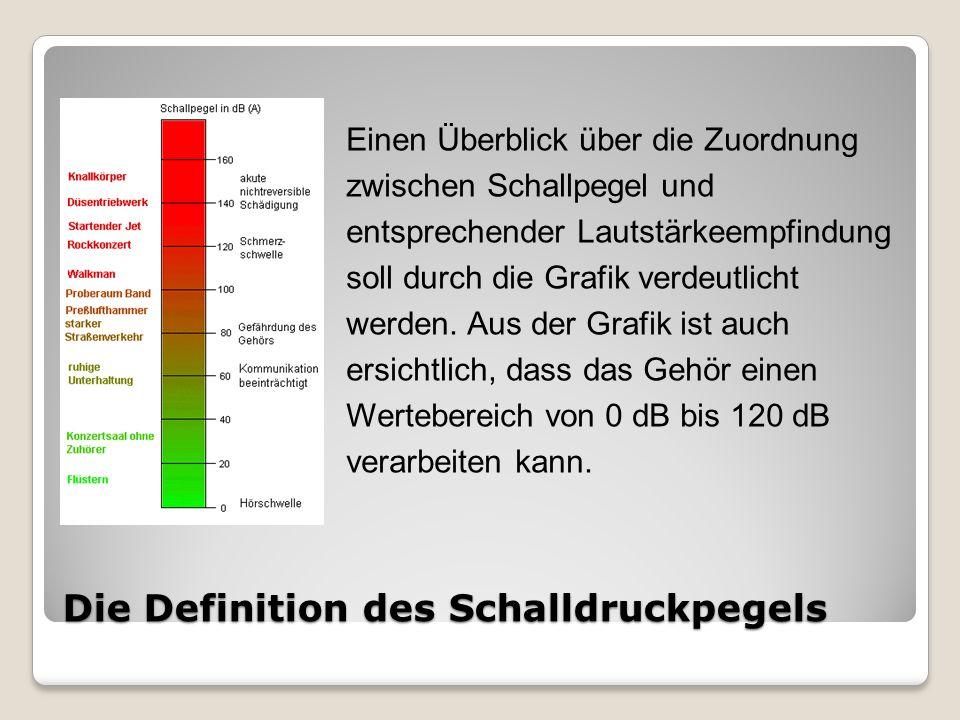 Die Definition des Schalldruckpegels Einen Überblick über die Zuordnung zwischen Schallpegel und entsprechender Lautstärkeempfindung soll durch die Grafik verdeutlicht werden.