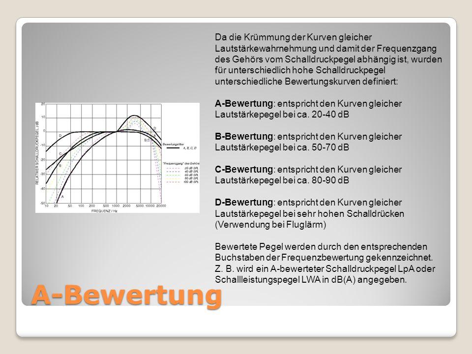 A-Bewertung Da die Krümmung der Kurven gleicher Lautstärkewahrnehmung und damit der Frequenzgang des Gehörs vom Schalldruckpegel abhängig ist, wurden für unterschiedlich hohe Schalldruckpegel unterschiedliche Bewertungskurven definiert: A-Bewertung: entspricht den Kurven gleicher Lautstärkepegel bei ca.