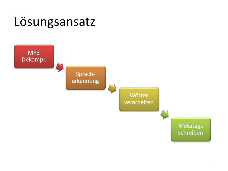 Lösungsansatz MP3 Dekompr. Sprach- erkennung Wörter verarbeiten Metatags schreiben 3