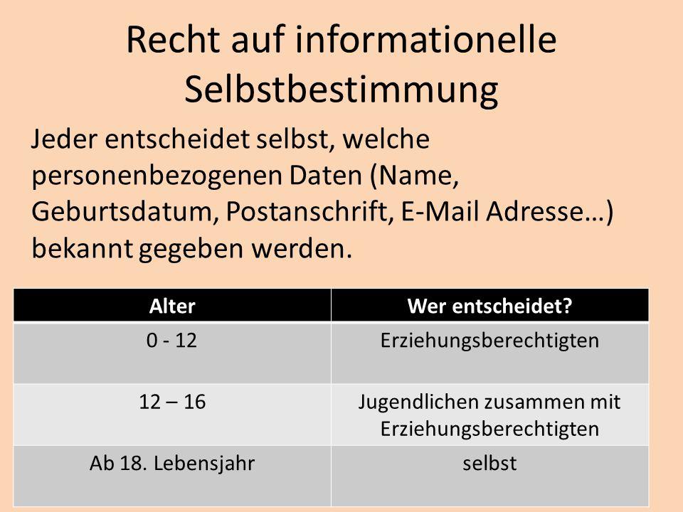 Recht auf informationelle Selbstbestimmung Jeder entscheidet selbst, welche personenbezogenen Daten (Name, Geburtsdatum, Postanschrift, E-Mail Adresse…) bekannt gegeben werden.