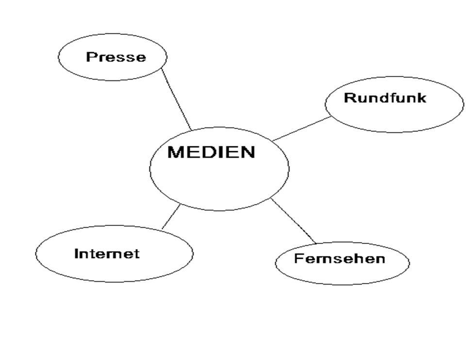 * Wir haben viele Information von Media * Wir können mit Mediengeräten arbeiten * Wir können in Kontakt mit anderen Menshen sind