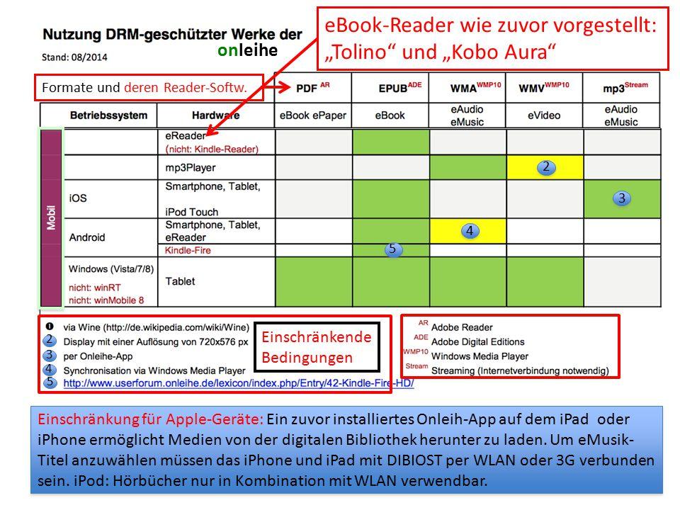"""eBook-Reader wie zuvor vorgestellt: """"Tolino"""" und """"Kobo Aura"""" 3 2 5 4 2 4 3 5 Einschränkende Bedingungen onleihe Einschränkung für Apple-Geräte: Ein zu"""