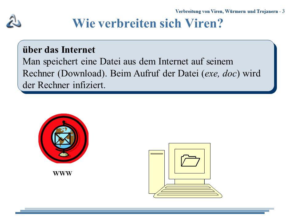Verbreitung von Viren, Würmern und Trojanern - 3 Wie verbreiten sich Viren?  WWW   über das Internet Man speichert eine Datei aus dem Internet auf