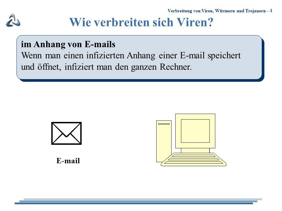 Verbreitung von Viren, Würmern und Trojanern - 4  Wie verbreiten sich Viren? im Anhang von E-mails Wenn man einen infizierten Anhang einer E-mail spe