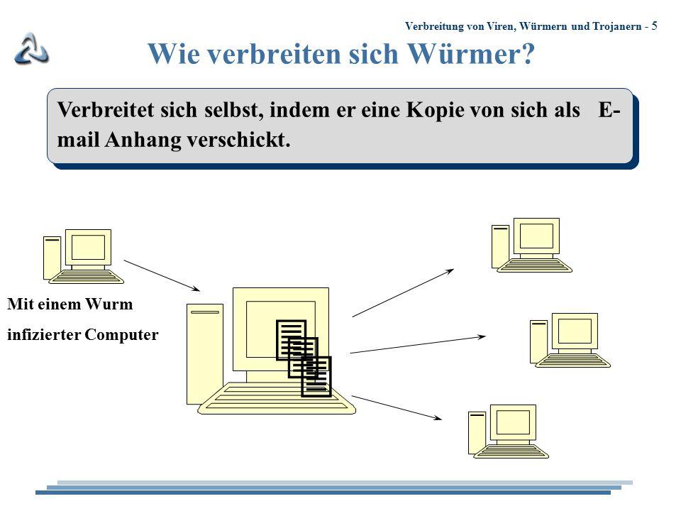 Verbreitung von Viren, Würmern und Trojanern - 5 Wie verbreiten sich Würmer.