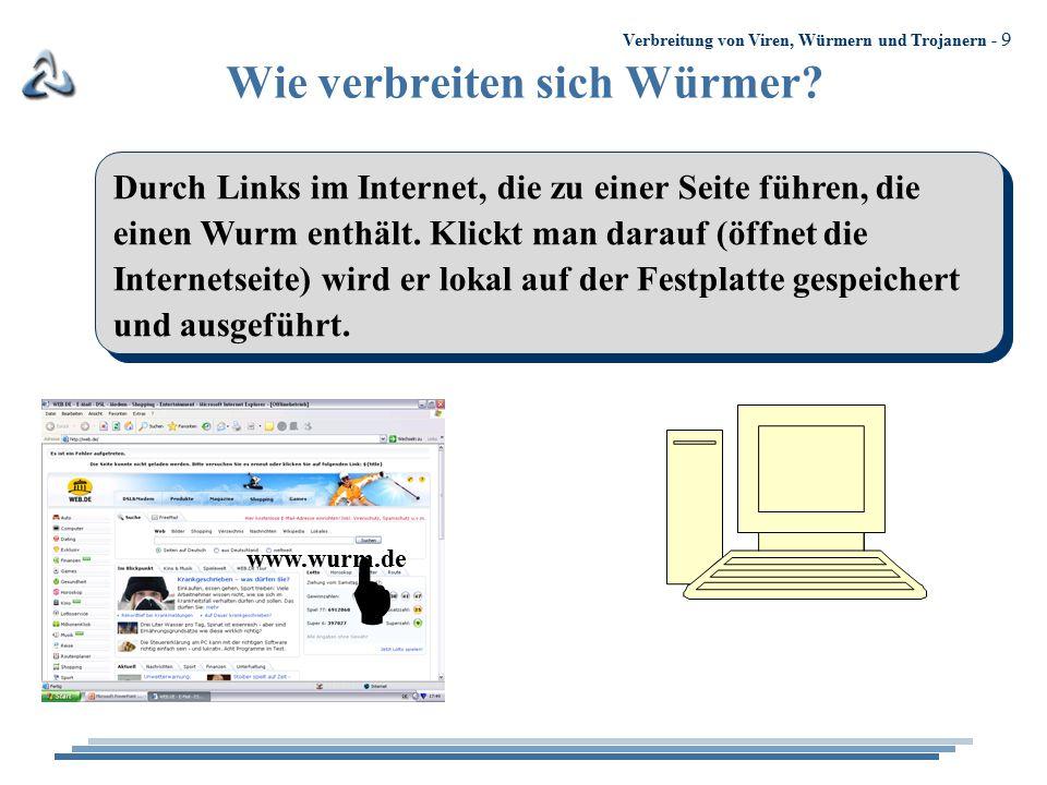 Verbreitung von Viren, Würmern und Trojanern - 10 Wie verbreiten sich Trojaner.