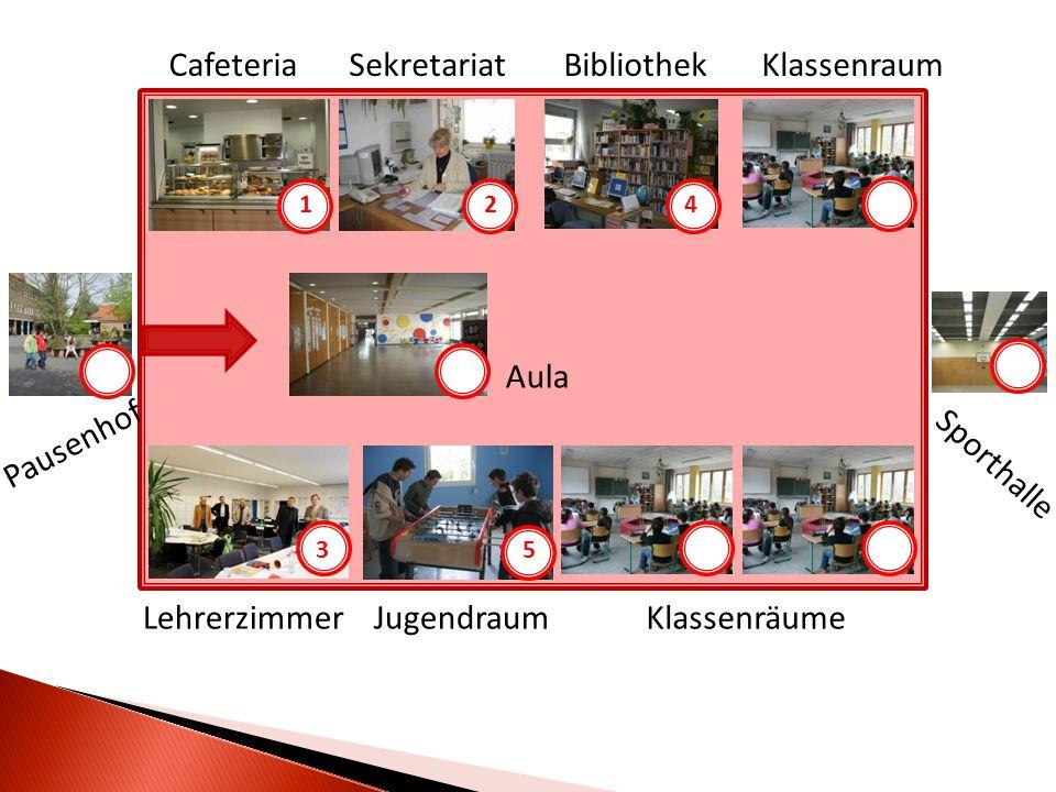 CafeteriaSekretariatBibliothekKlassenraum KlassenräumeJugendraumLehrerzimmer Sporthalle Pausenhof Aula 2 35 41