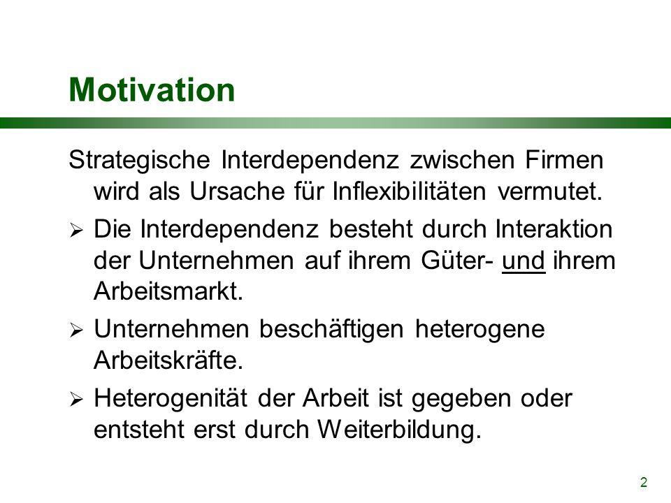 2 Motivation Strategische Interdependenz zwischen Firmen wird als Ursache für Inflexibilitäten vermutet.  Die Interdependenz besteht durch Interaktio