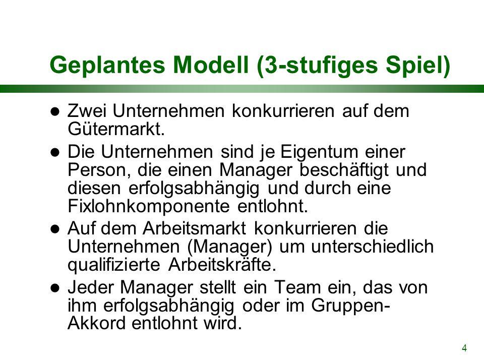 4 Geplantes Modell (3-stufiges Spiel) Zwei Unternehmen konkurrieren auf dem Gütermarkt. Die Unternehmen sind je Eigentum einer Person, die einen Manag