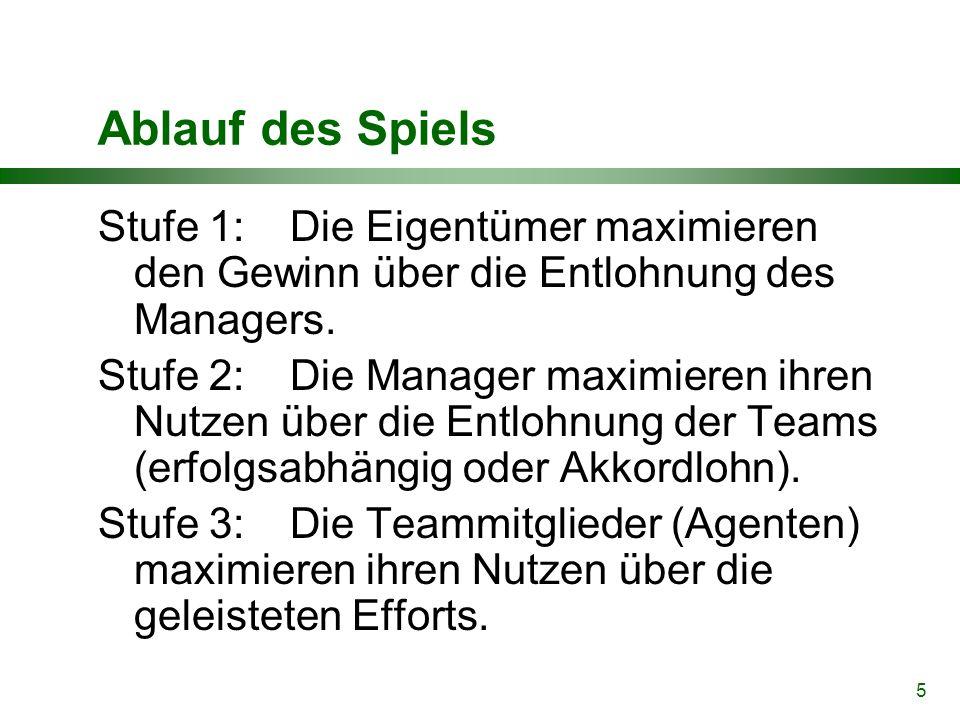 5 Ablauf des Spiels Stufe 1:Die Eigentümer maximieren den Gewinn über die Entlohnung des Managers. Stufe 2:Die Manager maximieren ihren Nutzen über di