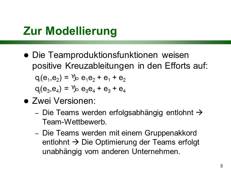 8 Zur Modellierung Die Teamproduktionsfunktionen weisen positive Kreuzableitungen in den Efforts auf: q i (e 1,e 2 ) =  e 1 e 2 + e 1 + e 2 q j (e 3,e 4 ) =  e 3 e 4 + e 3 + e 4 Zwei Versionen: – Die Teams werden erfolgsabhängig entlohnt  Team-Wettbewerb.