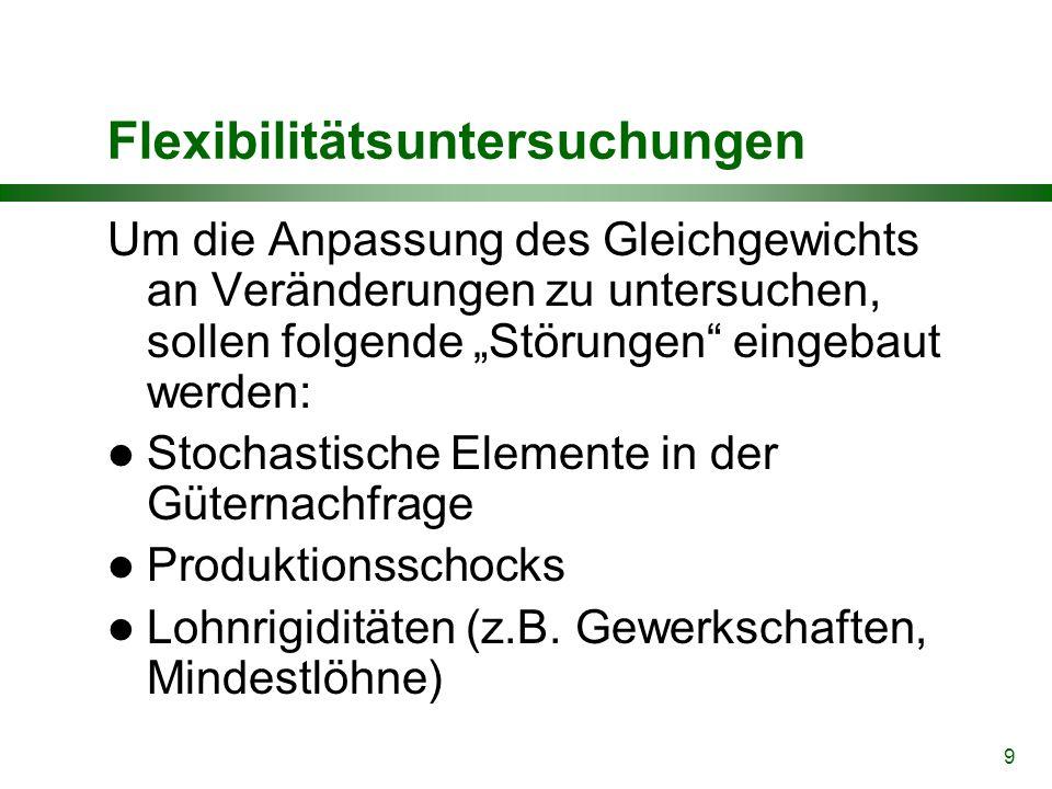 """9 Flexibilitätsuntersuchungen Um die Anpassung des Gleichgewichts an Veränderungen zu untersuchen, sollen folgende """"Störungen eingebaut werden: Stochastische Elemente in der Güternachfrage Produktionsschocks Lohnrigiditäten (z.B."""