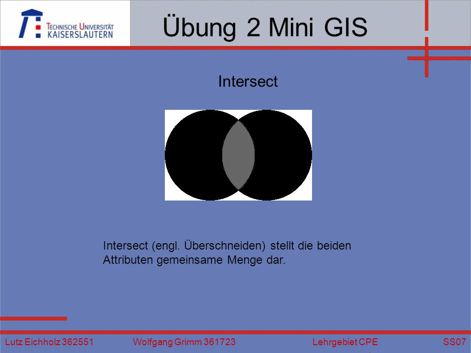 Übung 2 Mini GIS Lutz Eichholz 362551 Wolfgang Grimm 361723 Lehrgebiet CPE SS07 Intersect Intersect (engl.