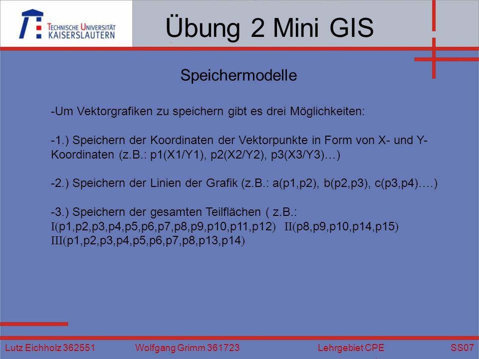 Übung 2 Mini GIS Lutz Eichholz 362551 Wolfgang Grimm 361723 Lehrgebiet CPE SS07 Speichermodelle -Um Vektorgrafiken zu speichern gibt es drei Möglichkeiten: -1.) Speichern der Koordinaten der Vektorpunkte in Form von X- und Y- Koordinaten (z.B.: p1(X1/Y1), p2(X2/Y2), p3(X3/Y3)…) -2.) Speichern der Linien der Grafik (z.B.: a(p1,p2), b(p2,p3), c(p3,p4)….) -3.) Speichern der gesamten Teilflächen ( z.B.: I( p1,p2,p3,p4,p5,p6,p7,p8,p9,p10,p11,p12 ) II( p8,p9,p10,p14,p15 ) III( p1,p2,p3,p4,p5,p6,p7,p8,p13,p14 )