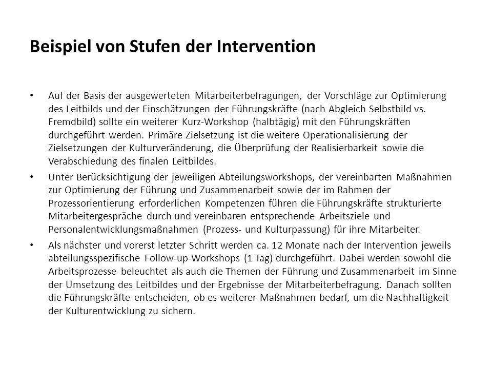 Beispiel von Stufen der Intervention Auf der Basis der ausgewerteten Mitarbeiterbefragungen, der Vorschläge zur Optimierung des Leitbilds und der Eins