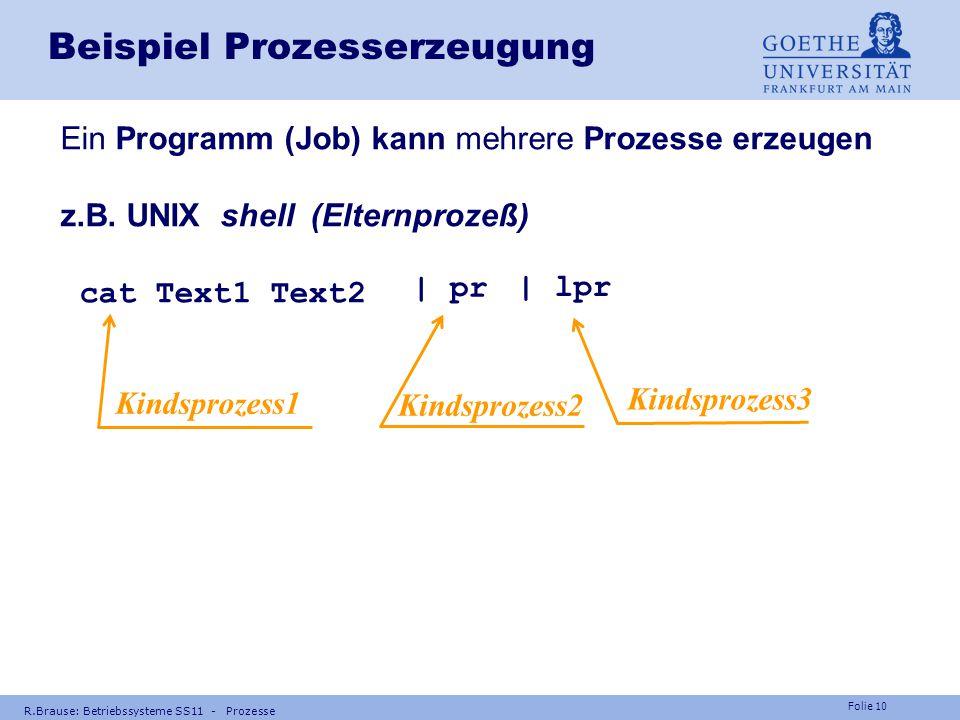 Folie 9 R.Brause: Betriebssysteme SS11 - Prozesse Beispiel Unix: Prozesszustände blockiert erzeugt nicht-ex. idle bereit aktiv zombi nicht-ex. stop er