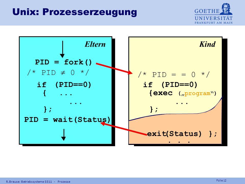 Folie 11 R.Brause: Betriebssysteme SS11 - Prozesse Beispiel Prozesserzeugung Beispiel shell Pseudocode LOOP Write(prompt); (* tippe z. B. ´>´ *) ReadL