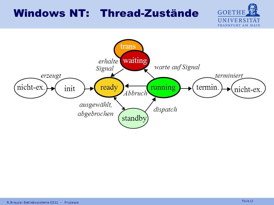 """Folie 12 R.Brause: Betriebssysteme SS11 - Prozesse Kind if (PID==0) {exec (""""program"""")... }; /* PID = = 0 */ Unix: Prozesserzeugung Eltern PID = fork()"""