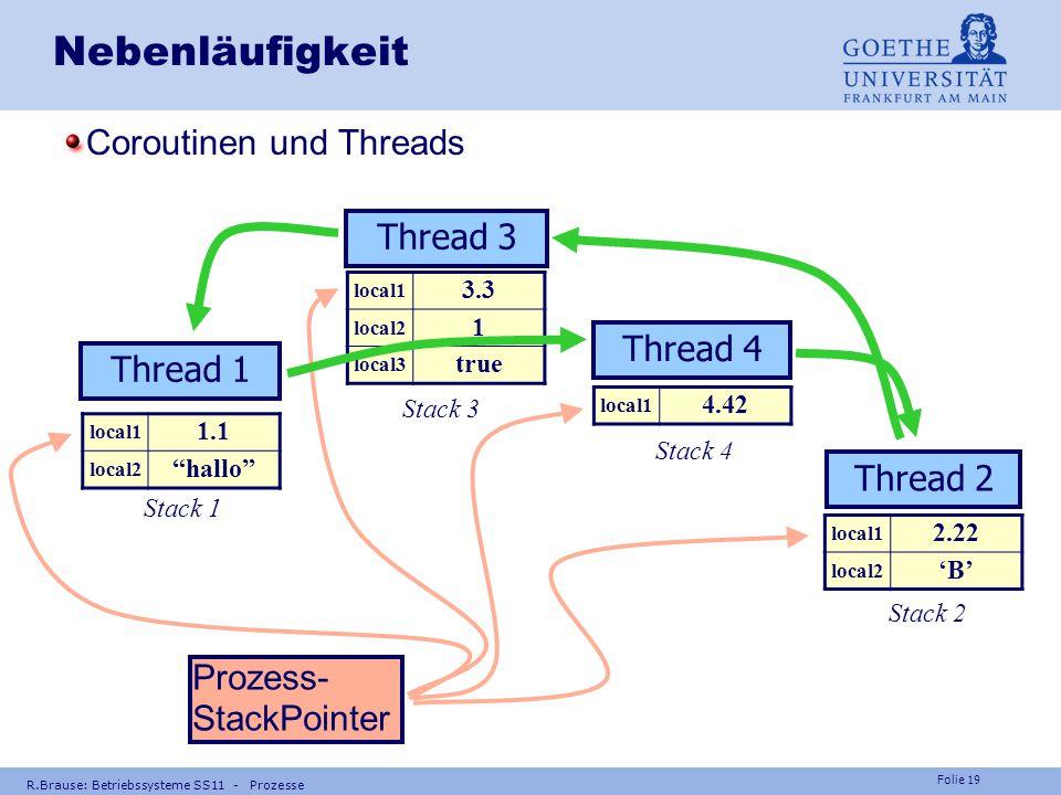 Folie 18 Grundlagen der Programmierung 1 - Prozesse und ihre Synchronisierung Nebenläufigkeit Methoden Methode 1 Methode 2 Methode n  return call loc